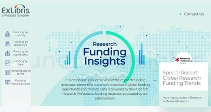 Ex Libris Launches Funding Insights Dashboard, Providing Clarity into the Status of Global Research Funding