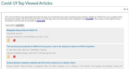What COVID-19 Articles did Patrons Access - A Top-Viewed List small image